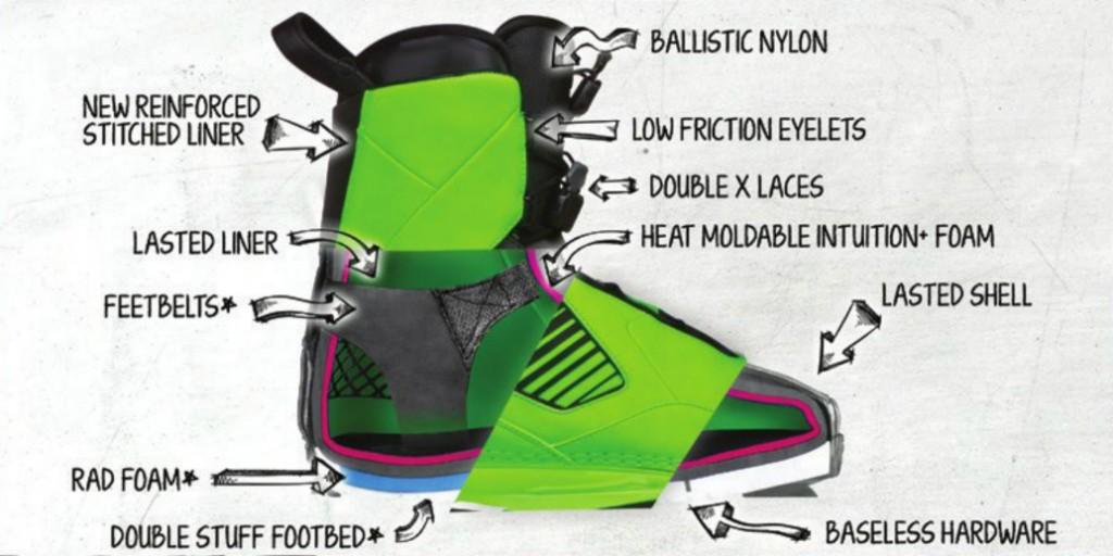 Ronix Boots details
